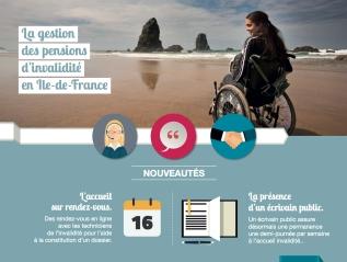 Gestion des pensions d'invalidité